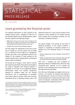 Loans granted by the financial sector