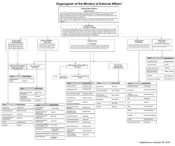 Organogram of the Ministry of External Affairs*