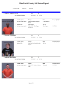 Blue Earth County Jail Roster