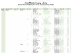 Merit List Posted