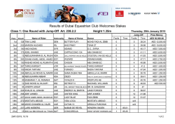Class 1 Results - Emirates Equestrian Centre