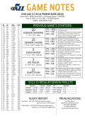 Utah Jazz Game Notes