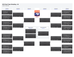 4A Dual Team Wrestling Bracket