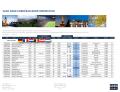 SAXO BANK EUROPEAN BOND INSPIRATION
