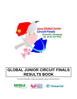 2013 ITTF Global Junior Circuit Finals
