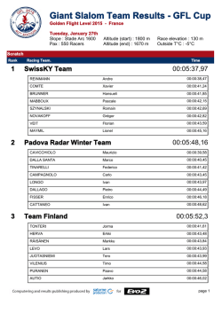 Giant Slalom Team Results - GFL Cup