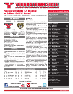 YOUNGSTOWN STATE - CBS Sports Network