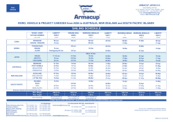 Sailing Schedule for Oceania Service