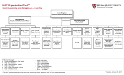 HUIT Organization Chart - Harvard University Information Technology