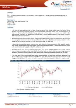Alpha Trade ICICI Securities Ltd. | Retail Equity