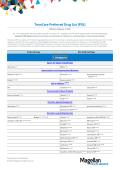 Preferred Drug List - Magellan Health Services || TennCare Portal