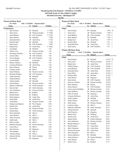 Thundering Herd Invite Results
