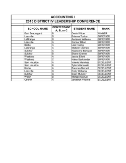 District IV Results
