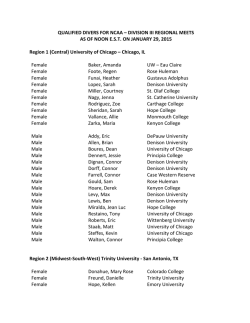 List of Entries for the 2015 DIII Diving Regional Meets