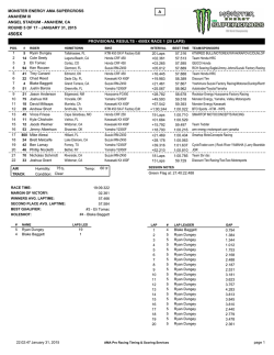 provisional results - 450sx race 1 (20 laps)