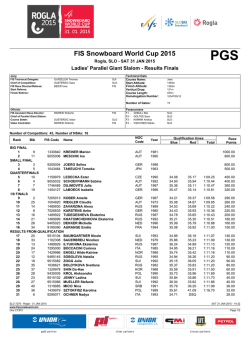 Final Results PGS Ladies Rogla WC