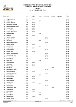 WC Overall Standing (173.01 kb)