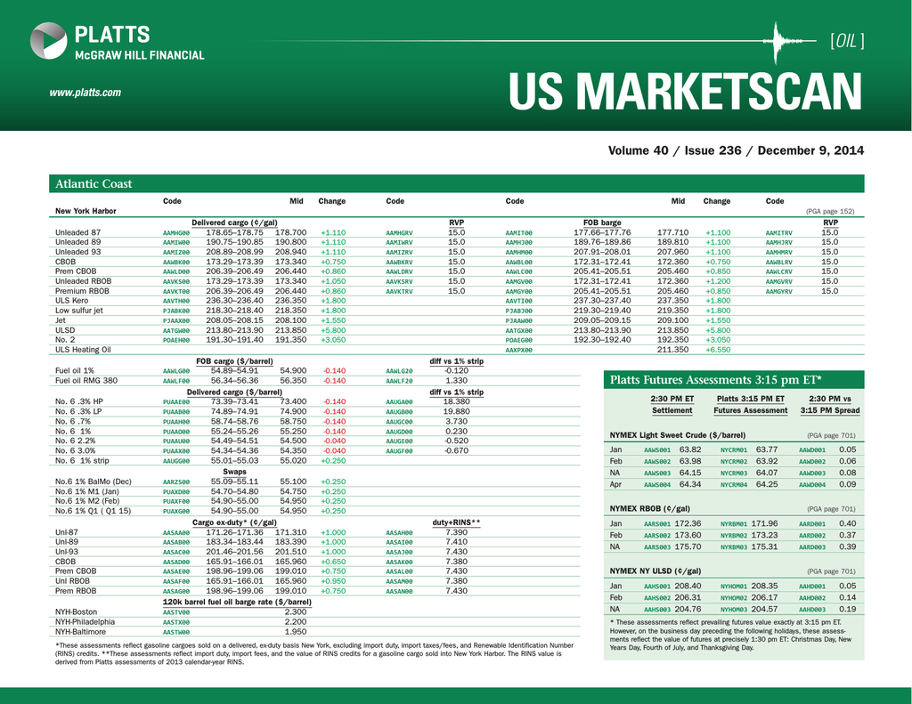 US Marketscan and Platts