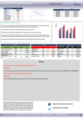 Daily Report of the Iraqi Stock Exchange