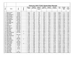 February 2015 TCGC Speed Steel Results