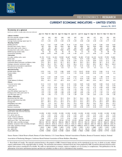 CURRENT ECONOMIC INDICATORS — UNITED STATES