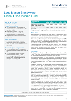 Legg Mason Brandywine Global Fixed Income Fund