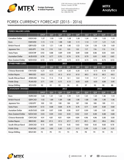 February Currency Forecast