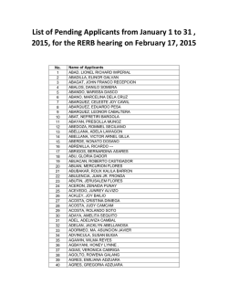 List of Pending Applicants from January 1 to 31 , 2015, for the RERB