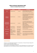 Oferta de Becas Ingresantes 2015 Informes e inscripción www.uncu