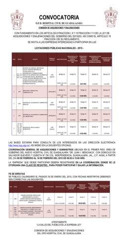Publicacion 06-feb-2015 - Hospital Civil de Guadalajara