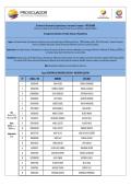 Registro de lugar, fecha y hora de pruebas técnicas y