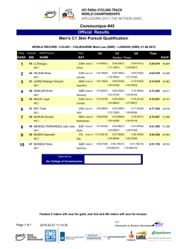 Communique #45 Official Results Men`s C1 3km Pursuit