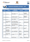 Comercializadoras - Instituto Nacional de Pesca