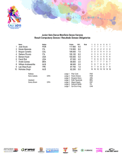 Junior Solo Dance Men/Solo Danza Varones Result Compulsory