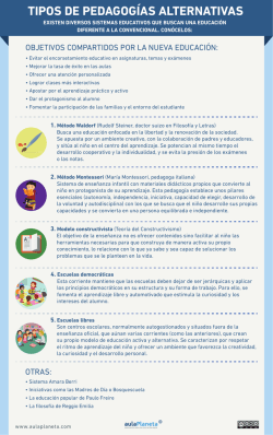"""Tipos de pedagogías alternativas""."