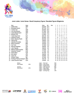 Junior Ladies / Junior Damas • Result Compulsory Figures