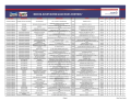 ESTADO MUNICIPIO COLONIA DIRECCIÓN