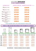 SUGAROX Lista de precios $1833.00 $2380.00 $2292.00 $2980.00