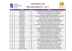 net result - Lalla Meryem Golf Cup
