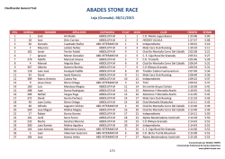 Clasificación General Trail ABADES STONE RACE