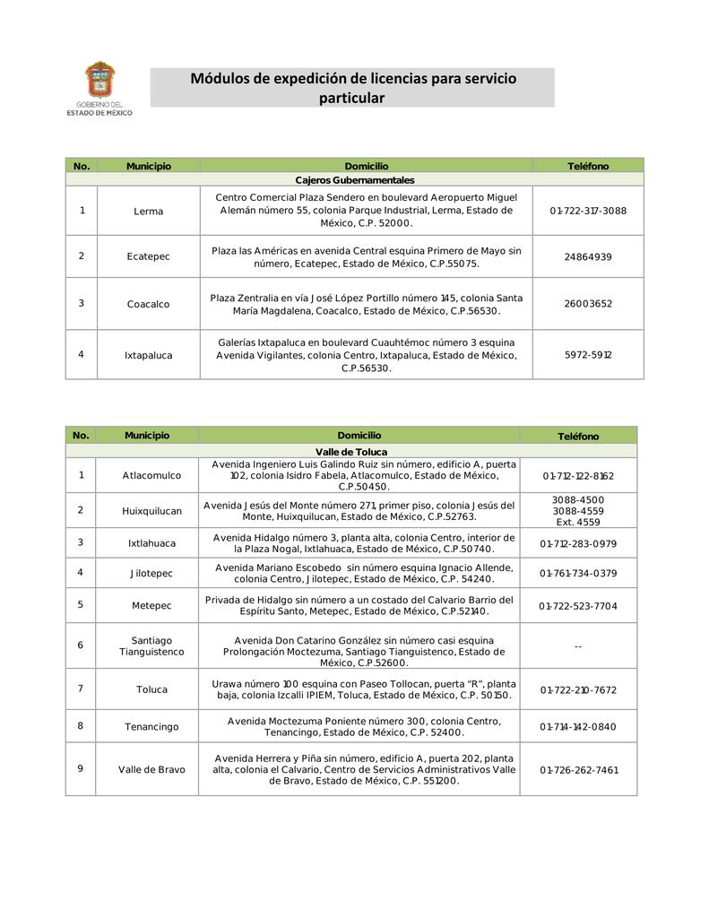 Módulos De Expedición De Licencias Para Servicio Particular