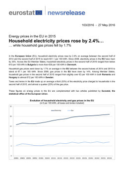 Household electricity prices rose by 2.4%…