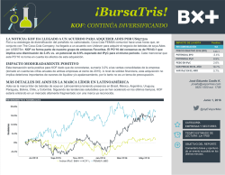 ¡BursaTris! - Blog Grupo Financiero BX+