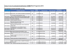 Annex II List of contracted beneficiaries COSME Work Programme