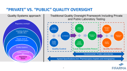 """private"" vs. ""public"" quality oversight"
