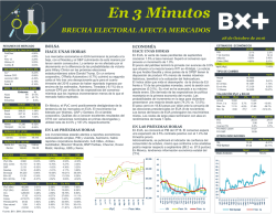 En 3 Minutos - Blog Grupo Financiero BX+