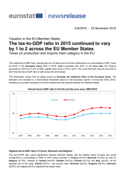 The tax-to-GDP ratio in 2015 continued to vary by 1 to 2