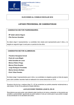 LISTADO PROVISIONAL DE CANDIDATOS/AS