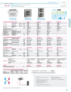 SKY AIR - Daikin